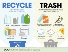 Recycling 101, ecomaine, Town of Scarborough, Scarborough Public Library